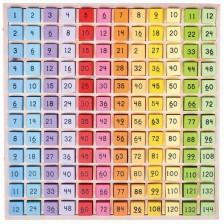 Дървена дъска Bigjigs - С таблицата за умножение -1