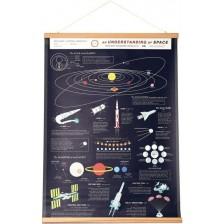 Образователно табло за стена Rex London - Космос -1