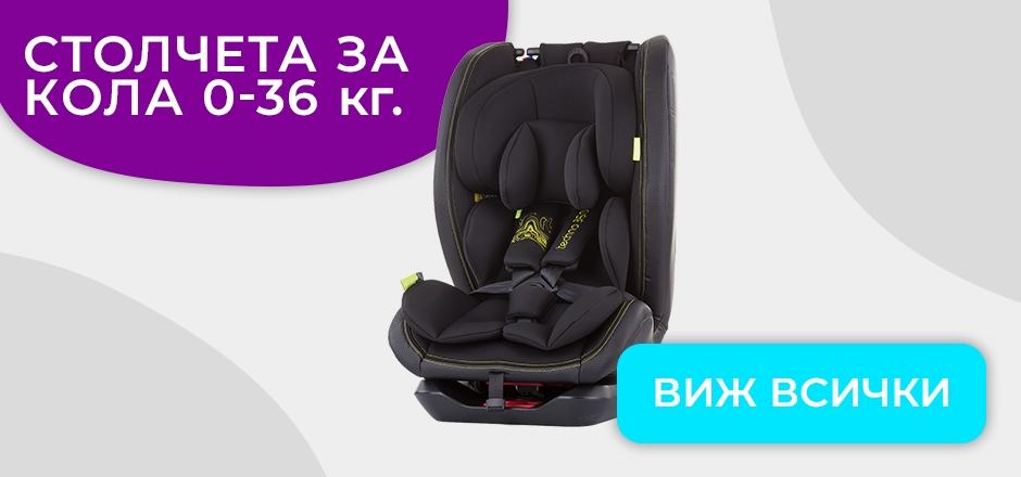 Столчета за кола 0-36